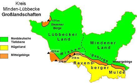 Minden-Lübbecke (Landkreis): Bilder